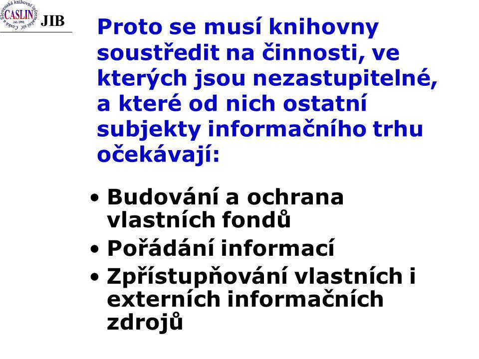 JIB Proto se musí knihovny soustředit na činnosti, ve kterých jsou nezastupitelné, a které od nich ostatní subjekty informačního trhu očekávají: Budování a ochrana vlastních fondů Pořádání informací Zpřístupňování vlastních i externích informačních zdrojů