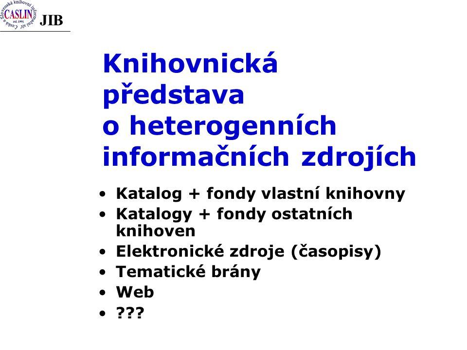 JIB Knihovnická představa o heterogenních informačních zdrojích Katalog + fondy vlastní knihovny Katalogy + fondy ostatních knihoven Elektronické zdroje (časopisy) Tematické brány Web