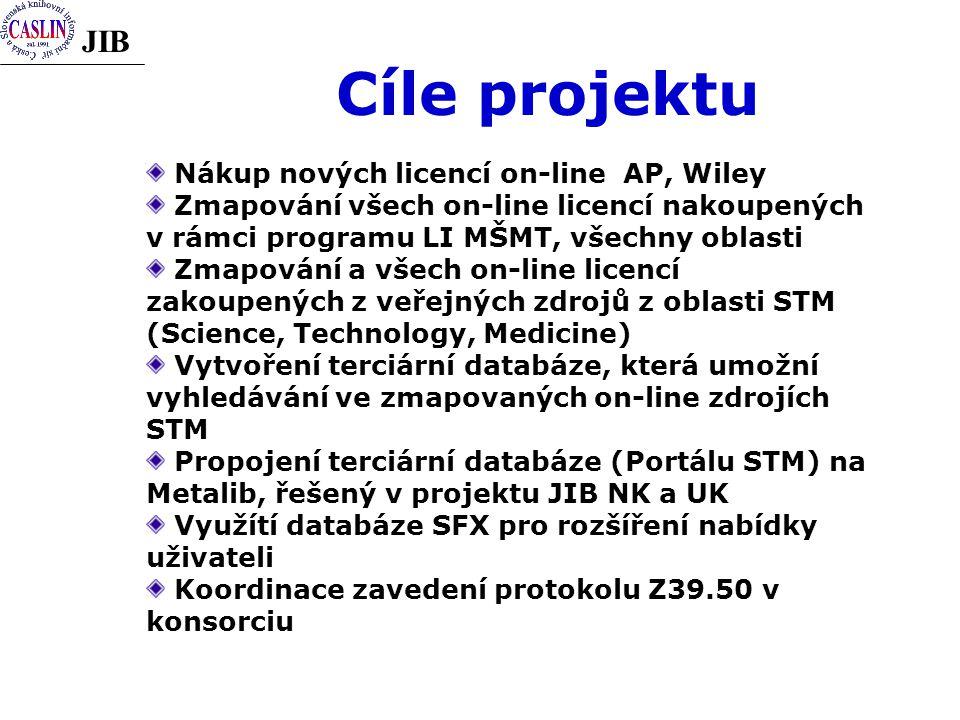 JIB Nákup nových licencí on-line AP, Wiley Zmapování všech on-line licencí nakoupených v rámci programu LI MŠMT, všechny oblasti Zmapování a všech on-