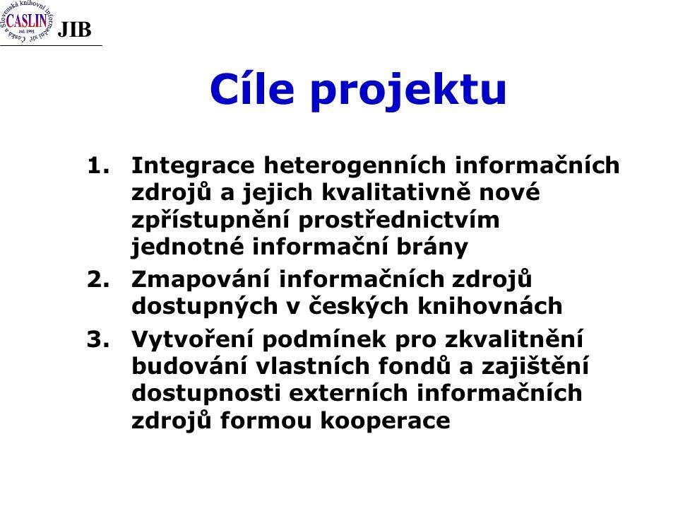 JIB Cíle projektu 1.Integrace heterogenních informačních zdrojů a jejich kvalitativně nové zpřístupnění prostřednictvím jednotné informační brány 2.Zm