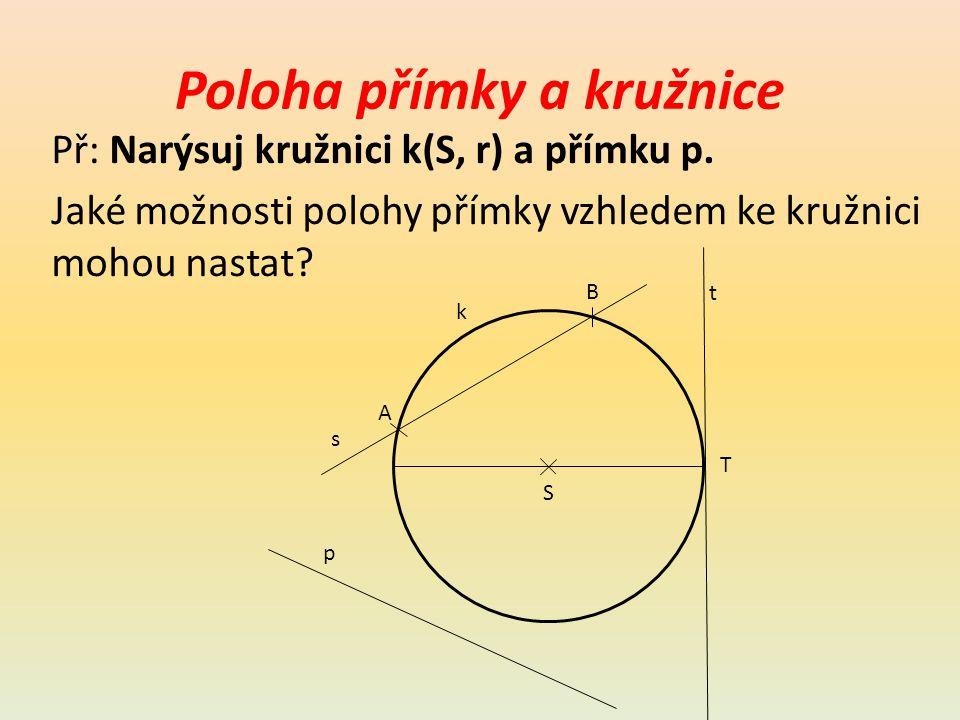 Poloha kružnice a přímky vnější přímka tečna sečna s p S A T B t