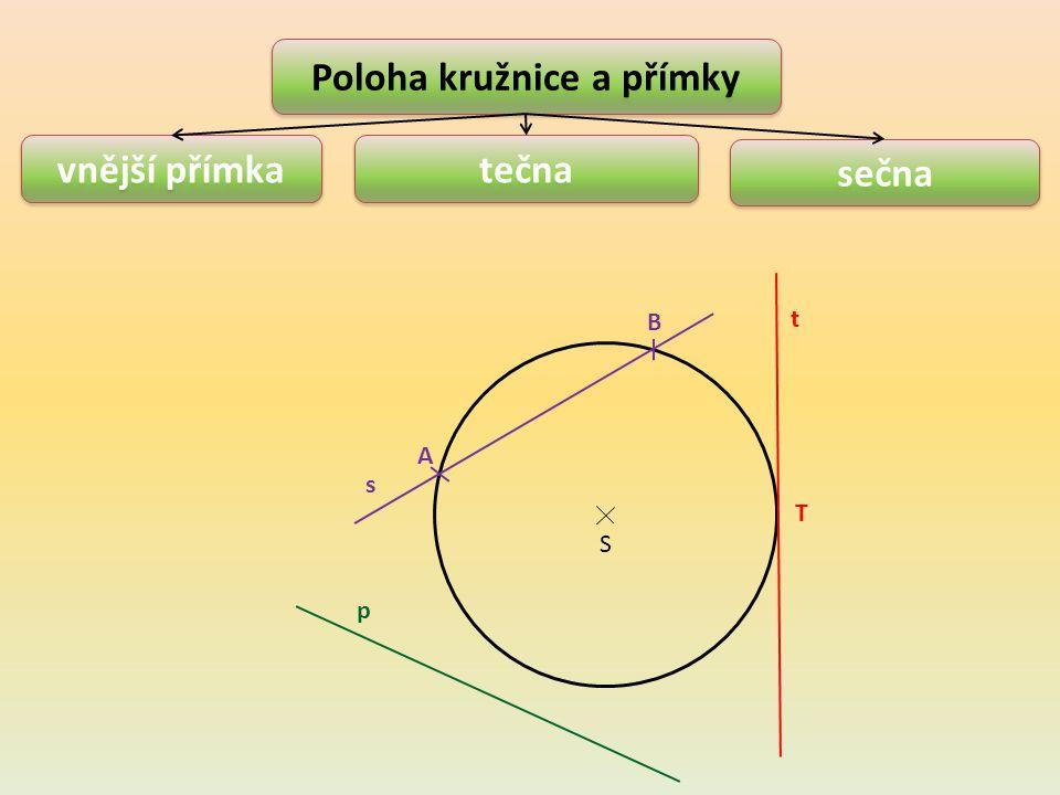 Vnější přímka kružnice Přímka p nemá s kružnicí k žádný společný bod.