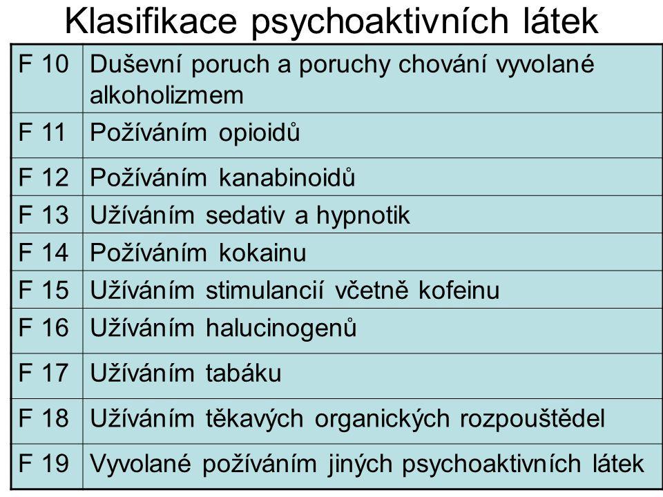 Klasifikace psychoaktivních látek F 10Duševní poruch a poruchy chování vyvolané alkoholizmem F 11Požíváním opioidů F 12Požíváním kanabinoidů F 13Užíváním sedativ a hypnotik F 14Požíváním kokainu F 15Užíváním stimulancií včetně kofeinu F 16Užíváním halucinogenů F 17Užíváním tabáku F 18Užíváním těkavých organických rozpouštědel F 19Vyvolané požíváním jiných psychoaktivních látek