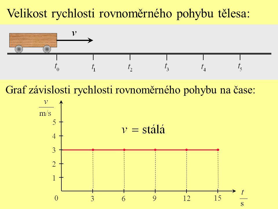 Rychlost rovnoměrného pohybu vypočítáme jako podíl dráhy s a odpovídajícího času t.