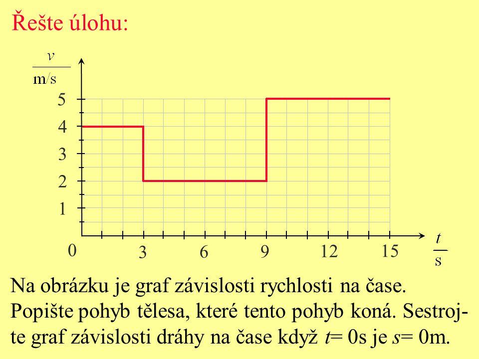 0 3 6 9 12 15 2 4 6 8 10 Z porovnání grafů pro pohyby vyplývá: - čím větší úhel svírá graf závislosti dráhy na čase rovnoměrného pohybu s časovou osou, tím je větší rychlost pohybu tělesa.