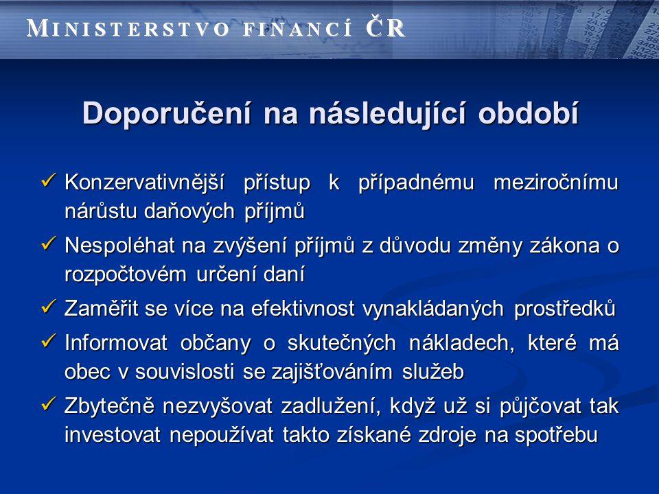 Doporučení na následující období Konzervativnější přístup k případnému meziročnímu nárůstu daňových příjmů Konzervativnější přístup k případnému mezir