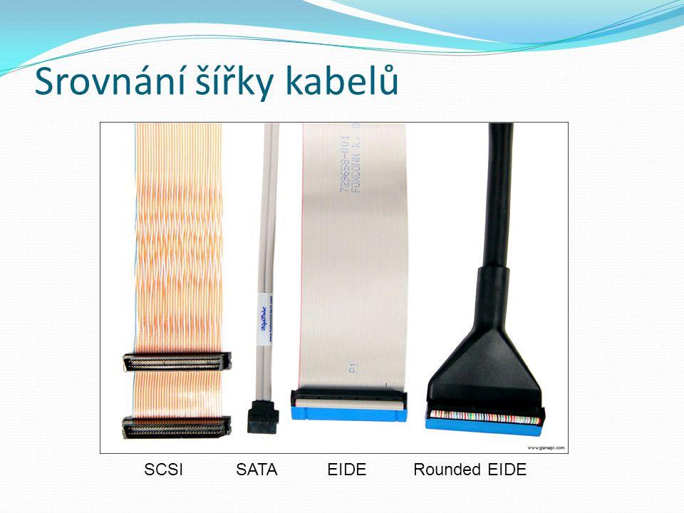Srovnání šířky kabelů SCSISATAEIDERounded EIDE
