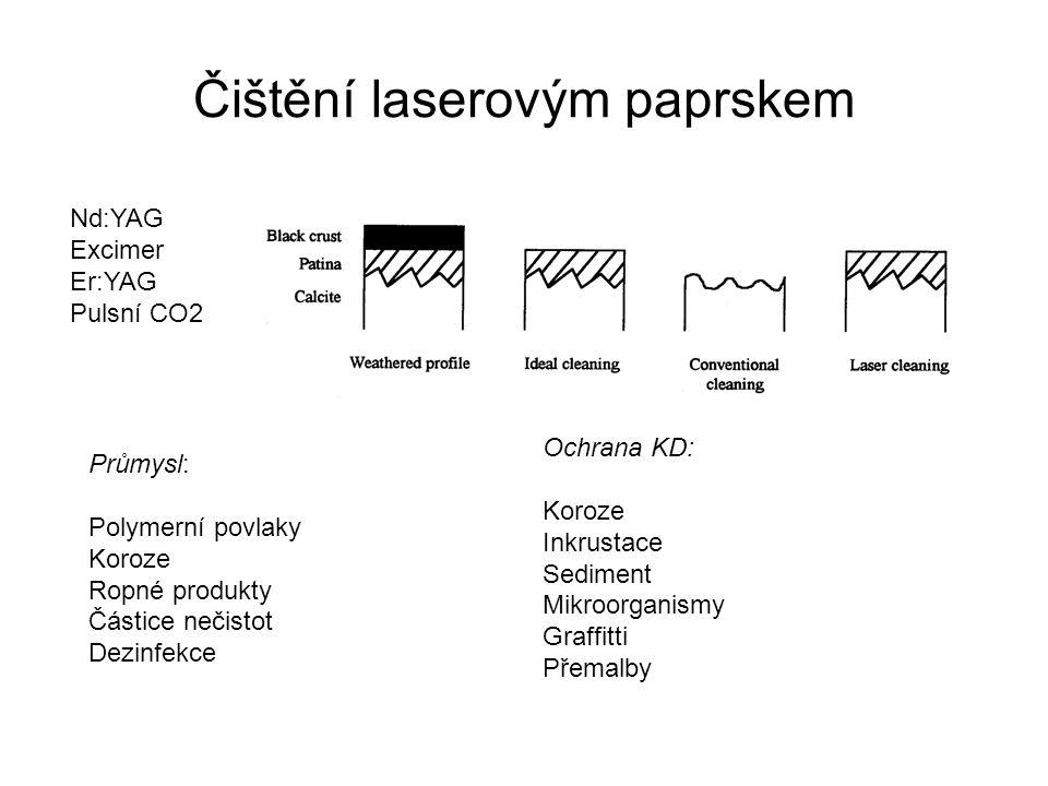 Čištění laserovým paprskem Nd:YAG Excimer Er:YAG Pulsní CO2 Průmysl: Polymerní povlaky Koroze Ropné produkty Částice nečistot Dezinfekce Ochrana KD: K