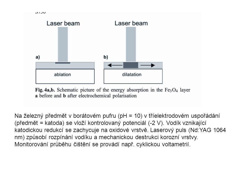 Na železný předmět v borátovém pufru (pH = 10) v tříelektrodovém uspořádání (předmět = katoda) se vloží kontrolovaný potenciál (-2 V). Vodík vznikajíc
