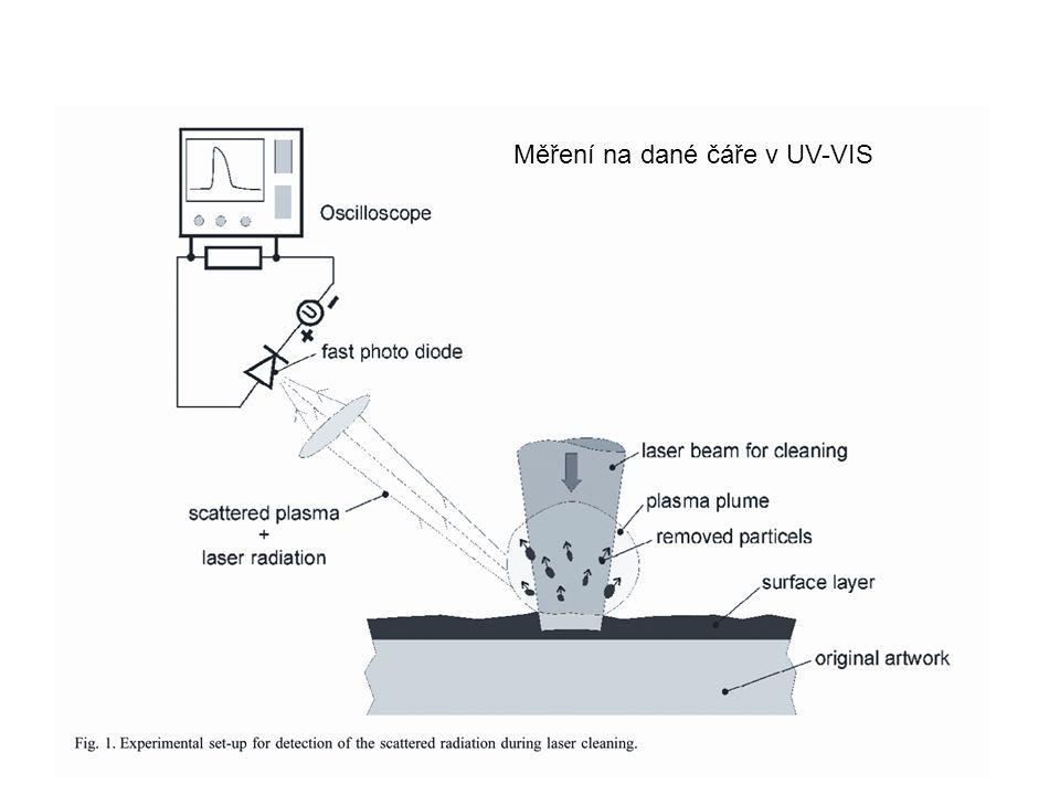 Měření na dané čáře v UV-VIS