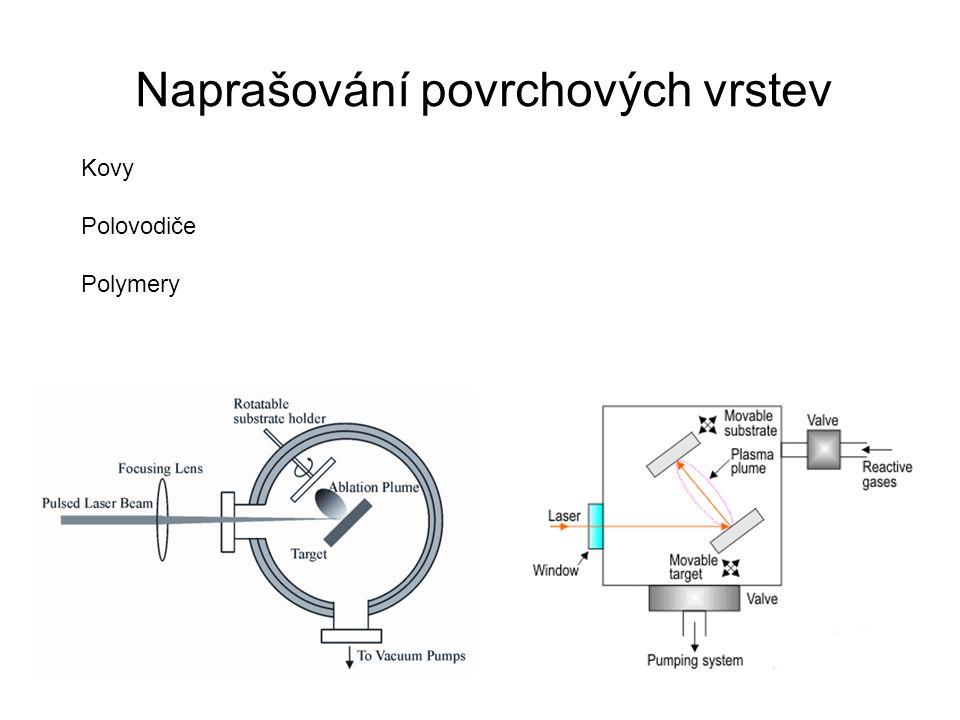Naprašování povrchových vrstev Kovy Polovodiče Polymery