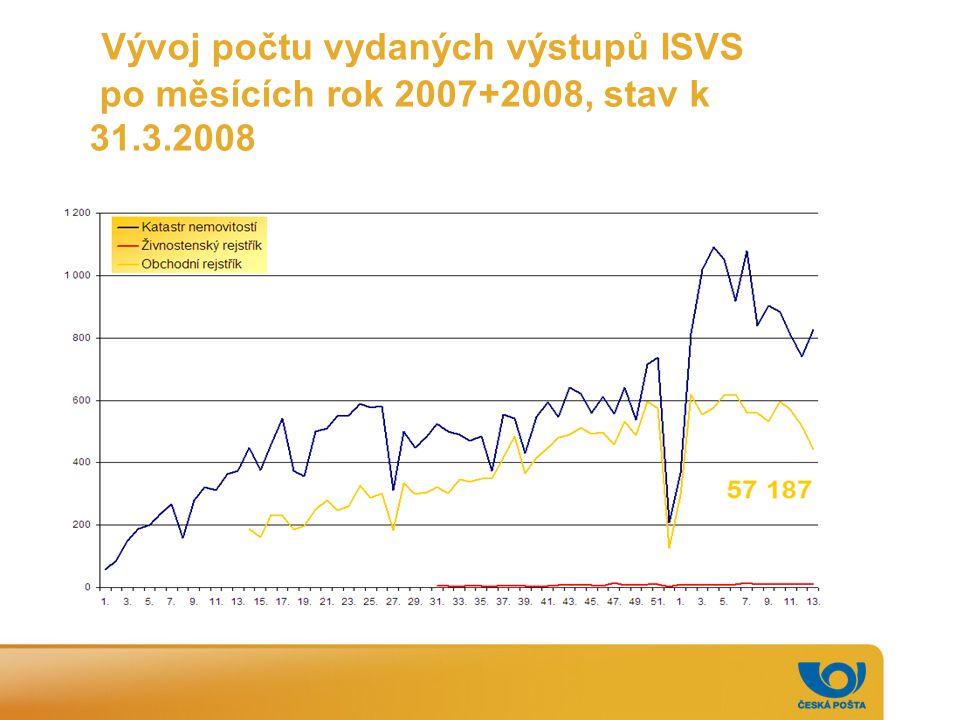 Vývoj počtu vydaných výstupů ISVS po měsících rok 2007+2008, stav k 31.3.2008
