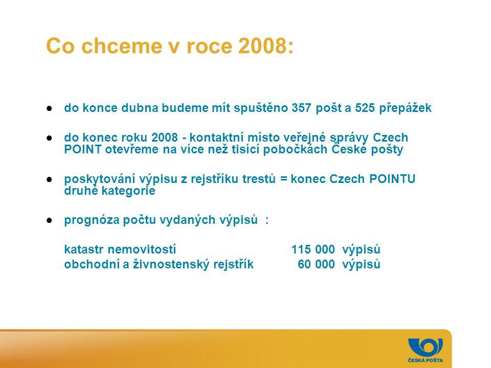 Co chceme v roce 2008: ●do konce dubna budeme mít spuštěno 357 pošt a 525 přepážek ●do konec roku 2008 - kontaktní místo veřejné správy Czech POINT ot