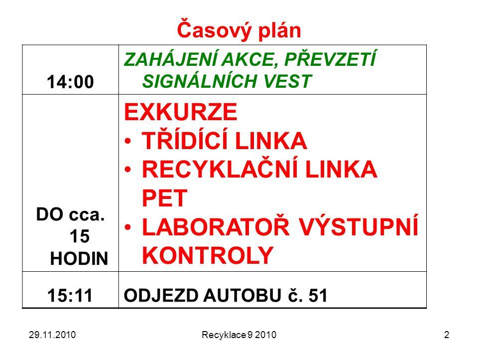 Recyklace 9 20102 Časový plán 14:00 ZAHÁJENÍ AKCE, PŘEVZETÍ SIGNÁLNÍCH VEST DO cca.