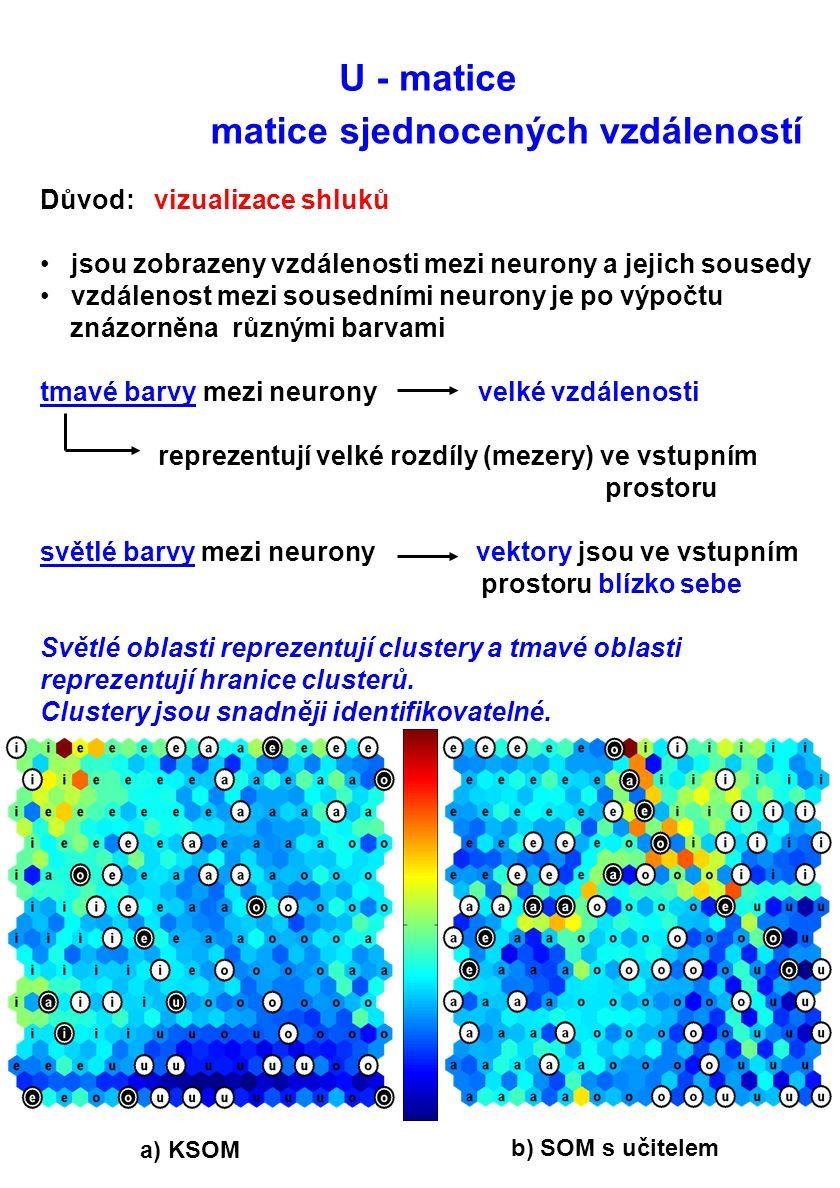 Důvod: vizualizace shluků jsou zobrazeny vzdálenosti mezi neurony a jejich sousedy vzdálenost mezi sousedními neurony je po výpočtu znázorněna různými barvami tmavé barvy mezi neurony velké vzdálenosti reprezentují velké rozdíly (mezery) ve vstupním prostoru světlé barvy mezi neurony vektory jsou ve vstupním prostoru blízko sebe Světlé oblasti reprezentují clustery a tmavé oblasti reprezentují hranice clusterů.