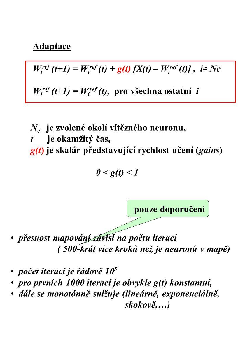 např.g(t) = 0.9 (1-t/1000), h ci (t) = g(t).
