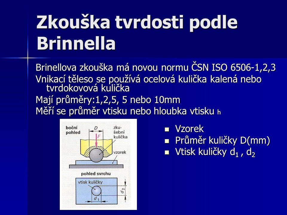 Zkouška tvrdosti podle Brinnella Vzorek Vzorek Průměr kuličky D(mm) Průměr kuličky D(mm) Vtisk kuličky d 1, d 2 Vtisk kuličky d 1, d 2 Brinellova zkou