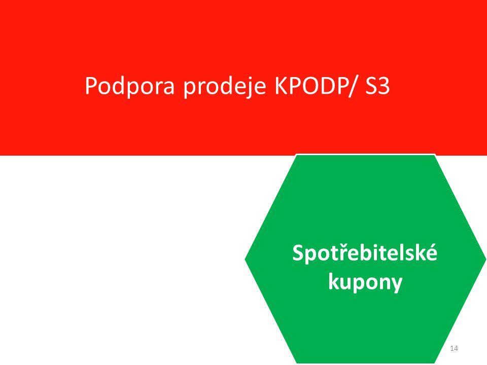 14 Podpora prodeje KPODP/ S3 Spotřebitelské kupony
