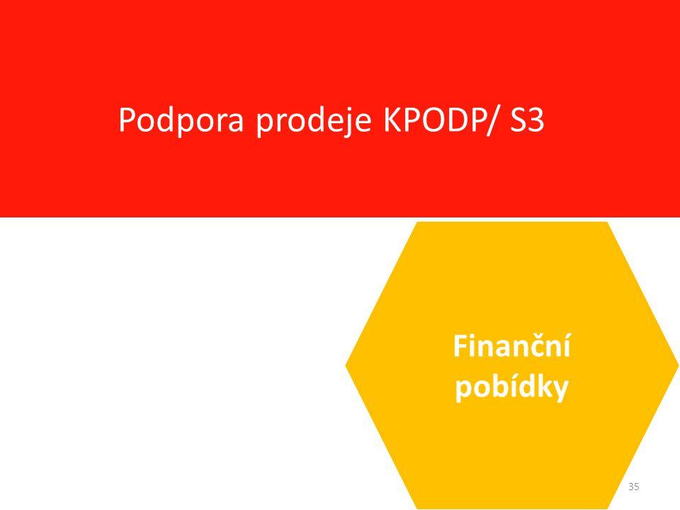 35 Podpora prodeje KPODP/ S3 Finanční pobídky