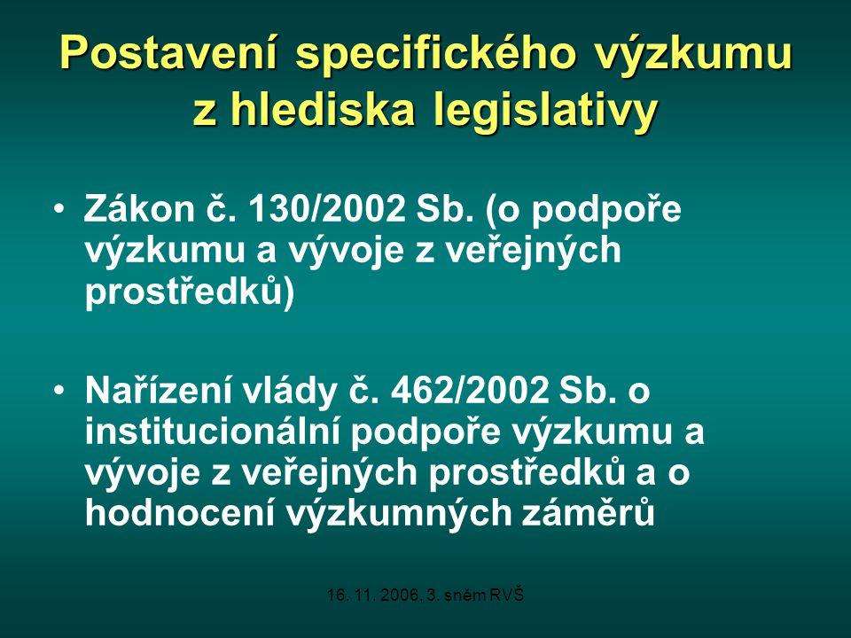 16. 11. 2006, 3. sněm RVŠ Postavení specifického výzkumu z hlediska legislativy Zákon č. 130/2002 Sb. (o podpoře výzkumu a vývoje z veřejných prostřed