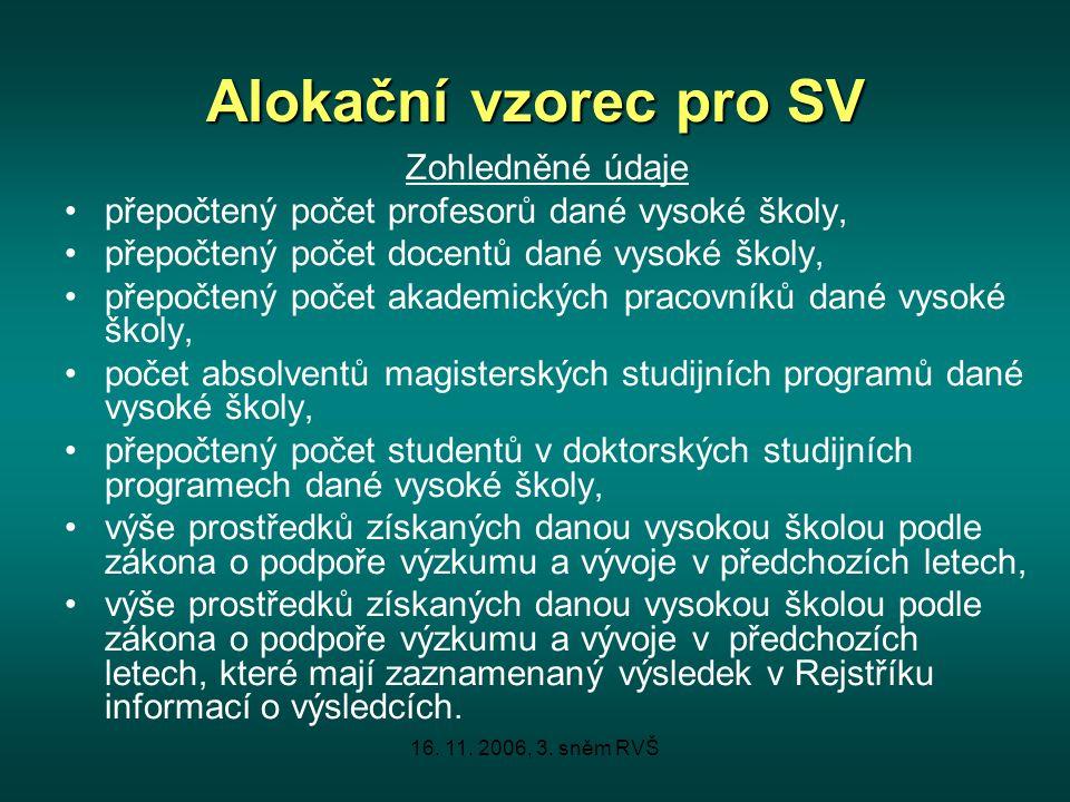 16. 11. 2006, 3. sněm RVŠ Alokační vzorec pro SV Zohledněné údaje přepočtený počet profesorů dané vysoké školy, přepočtený počet docentů dané vysoké š