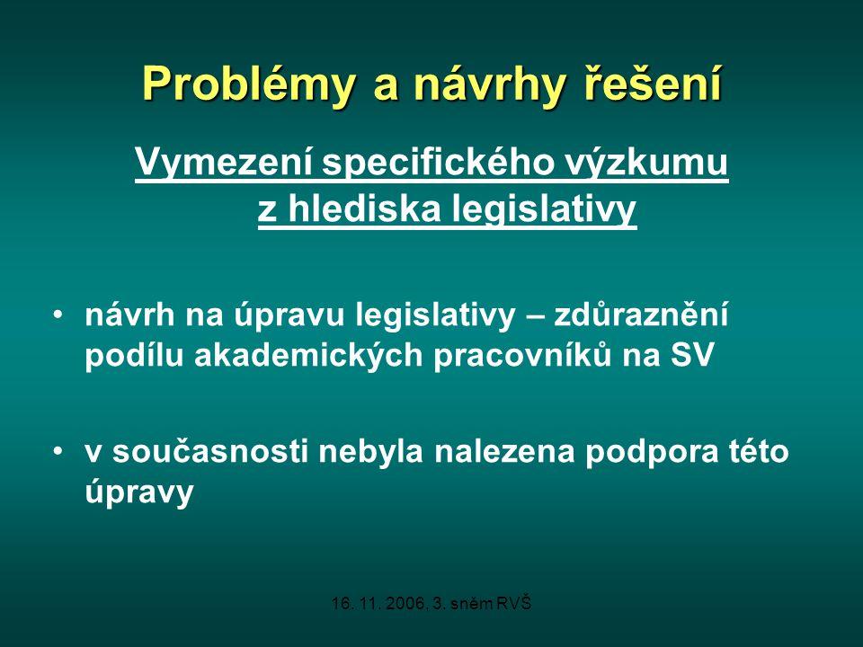 16. 11. 2006, 3. sněm RVŠ Problémy a návrhy řešení Vymezení specifického výzkumu z hlediska legislativy návrh na úpravu legislativy – zdůraznění podíl