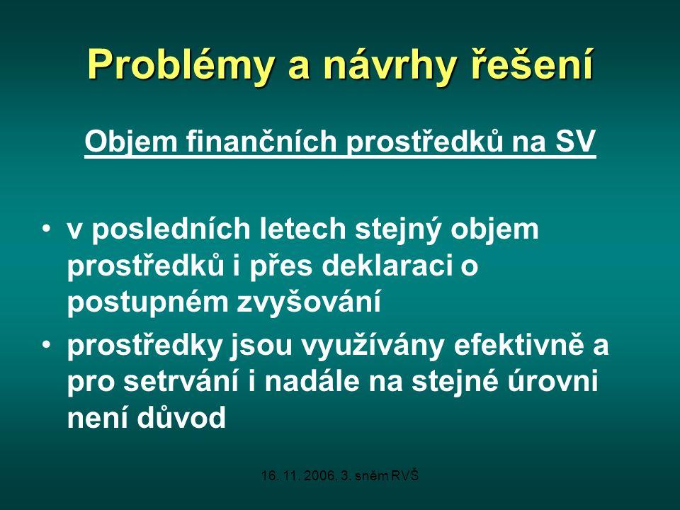 16. 11. 2006, 3. sněm RVŠ Problémy a návrhy řešení Objem finančních prostředků na SV v posledních letech stejný objem prostředků i přes deklaraci o po