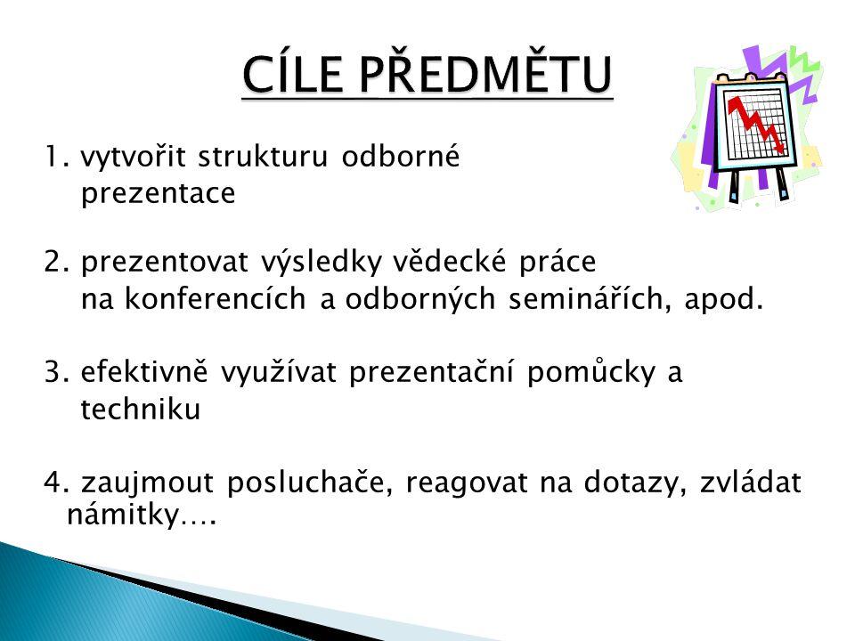 1. vytvořit strukturu odborné prezentace 2. prezentovat výsledky vědecké práce na konferencích a odborných seminářích, apod. 3. efektivně využívat pre