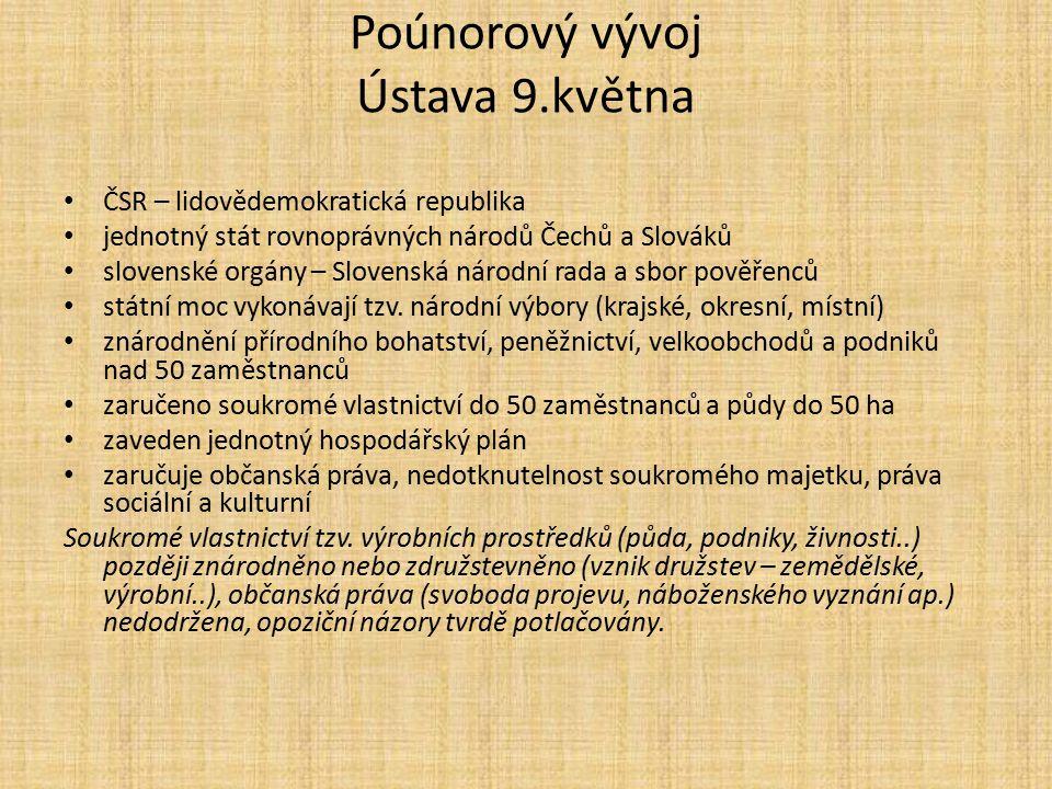 Poúnorový vývoj Ústava 9.května ČSR – lidovědemokratická republika jednotný stát rovnoprávných národů Čechů a Slováků slovenské orgány – Slovenská nár