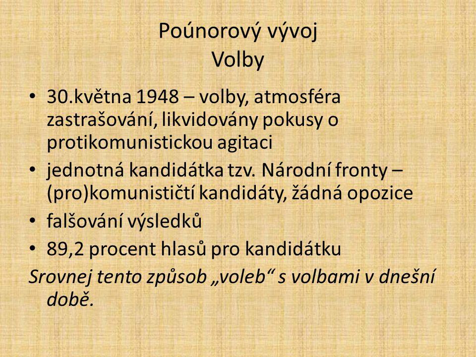 Poúnorový vývoj Volby 30.května 1948 – volby, atmosféra zastrašování, likvidovány pokusy o protikomunistickou agitaci jednotná kandidátka tzv. Národní