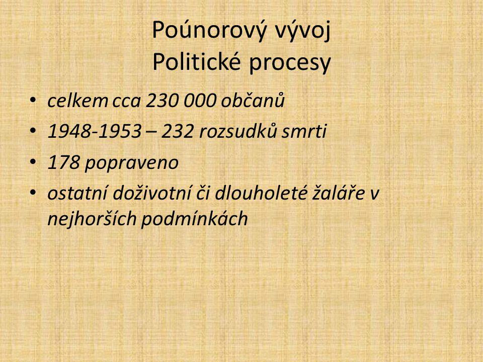 Poúnorový vývoj Politické procesy celkem cca 230 000 občanů 1948-1953 – 232 rozsudků smrti 178 popraveno ostatní doživotní či dlouholeté žaláře v nejh