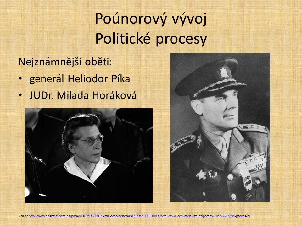 Poúnorový vývoj Politické procesy Nejznámnější oběti: generál Heliodor Píka JUDr. Milada Horáková Zdroj: http://www.ceskatelevize.cz/porady/1021330912