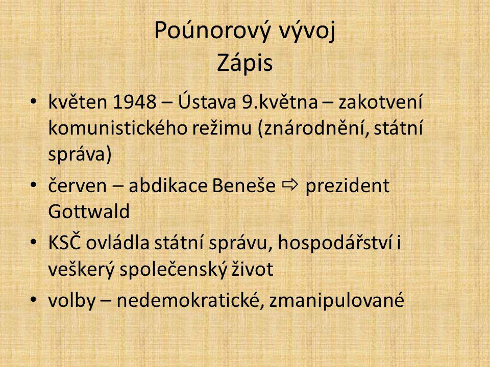 Poúnorový vývoj Zápis květen 1948 – Ústava 9.května – zakotvení komunistického režimu (znárodnění, státní správa) červen – abdikace Beneše  prezident