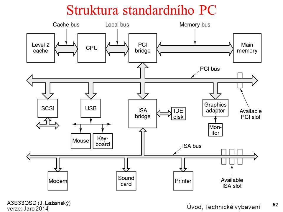 A3B33OSD (J. Lažanský) verze: Jaro 2014 Úvod, Technické vybavení 52 Struktura standardního PC