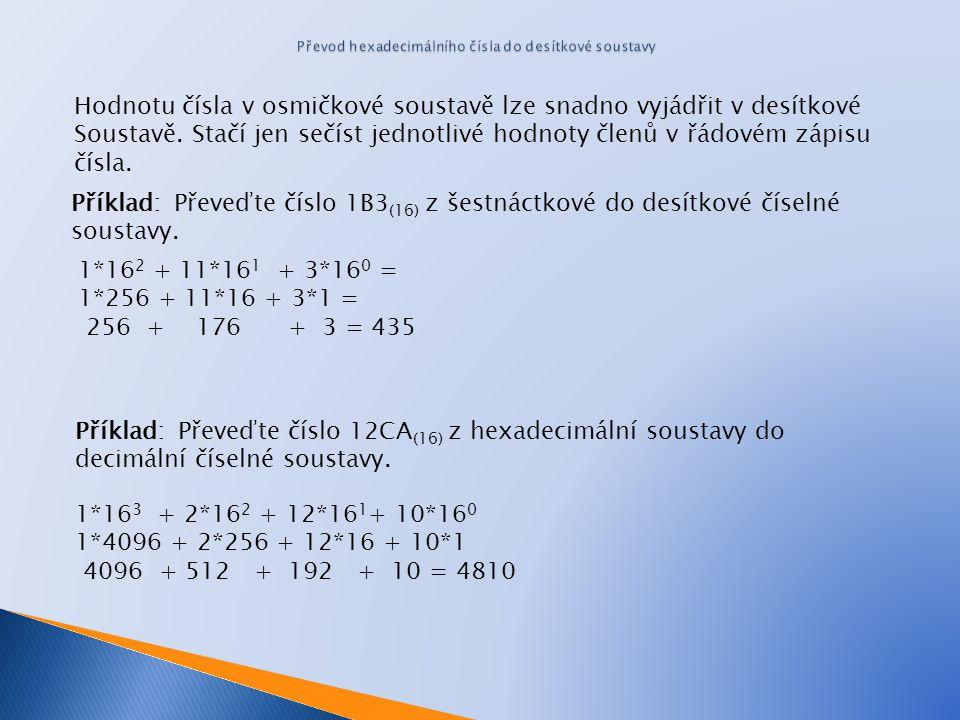 MocninaRozdílVýsledek 16 3 = 40966358 – 4096 = 22621 16 2 = 2562265 – 8*256 = 2148 16 1 = 16214 – 13*16 = 6D 16 0 = 16 – 6*1 = 06 Metoda postupného odčítání Tuto metodu lze snadno použít k přechodu od jednoho základu k druhému.