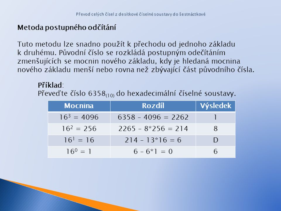 Metoda postupného dělení je mnohdy považována za základní metodu dělení určeného dekadického čísla základem hexadecimální soustavy.