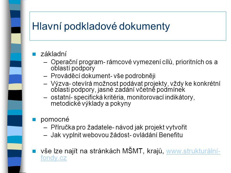 Hlavní podkladové dokumenty základní –Operační program- rámcové vymezení cílů, prioritních os a oblastí podpory –Prováděcí dokument- vše podrobněji –V