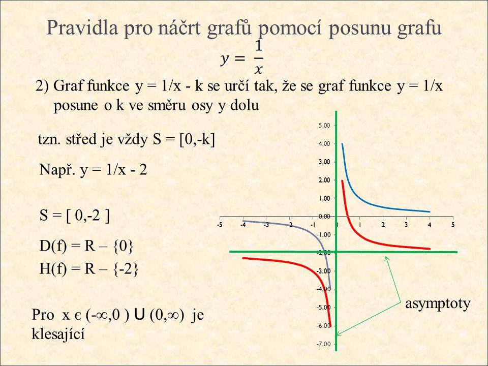 Pravidla pro náčrt grafů pomocí posunu grafu 2) Graf funkce y = 1/x - k se určí tak, že se graf funkce y = 1/x posune o k ve směru osy y dolu tzn. stř