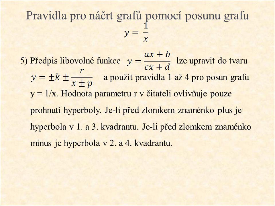 Pravidla pro náčrt grafů pomocí posunu grafu 5) Předpis libovolné funkce lze upravit do tvaru a použít pravidla 1 až 4 pro posun grafu y = 1/x.