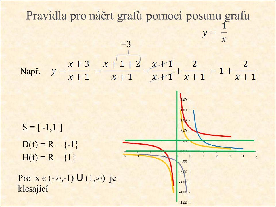 Pravidla pro náčrt grafů pomocí posunu grafu Např. =3 S = [ -1,1 ] D(f) = R – {-1} Pro x є (-∞,-1) U (1,∞) je klesající H(f) = R – {1}