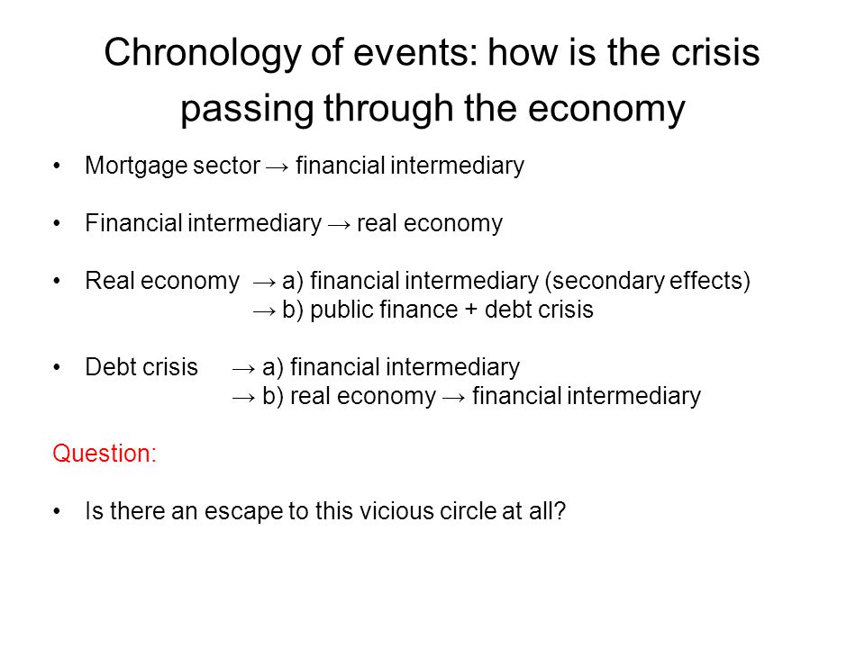 Chronology of events: how is the crisis passing through the economy Mortgage sector → financial intermediary Financial intermediary → real economy Rea