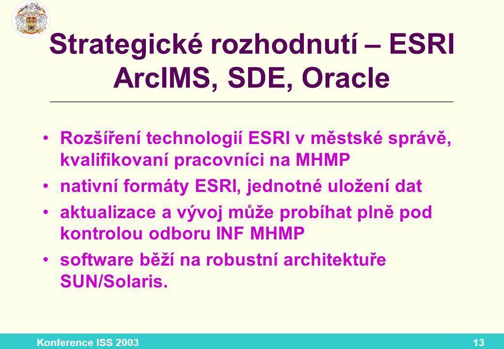 Konference ISS 200313 Strategické rozhodnutí – ESRI ArcIMS, SDE, Oracle Rozšíření technologií ESRI v městské správě, kvalifikovaní pracovníci na MHMP nativní formáty ESRI, jednotné uložení dat aktualizace a vývoj může probíhat plně pod kontrolou odboru INF MHMP software běží na robustní architektuře SUN/Solaris.
