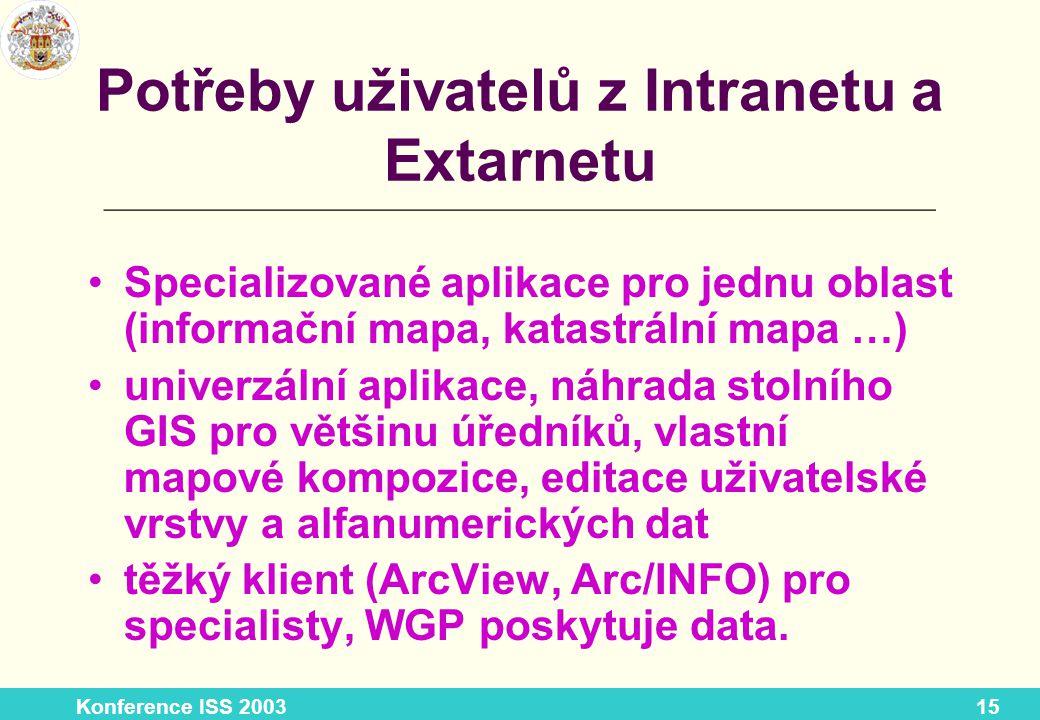 Konference ISS 200315 Potřeby uživatelů z Intranetu a Extarnetu Specializované aplikace pro jednu oblast (informační mapa, katastrální mapa …) univerzální aplikace, náhrada stolního GIS pro většinu úředníků, vlastní mapové kompozice, editace uživatelské vrstvy a alfanumerických dat těžký klient (ArcView, Arc/INFO) pro specialisty, WGP poskytuje data.