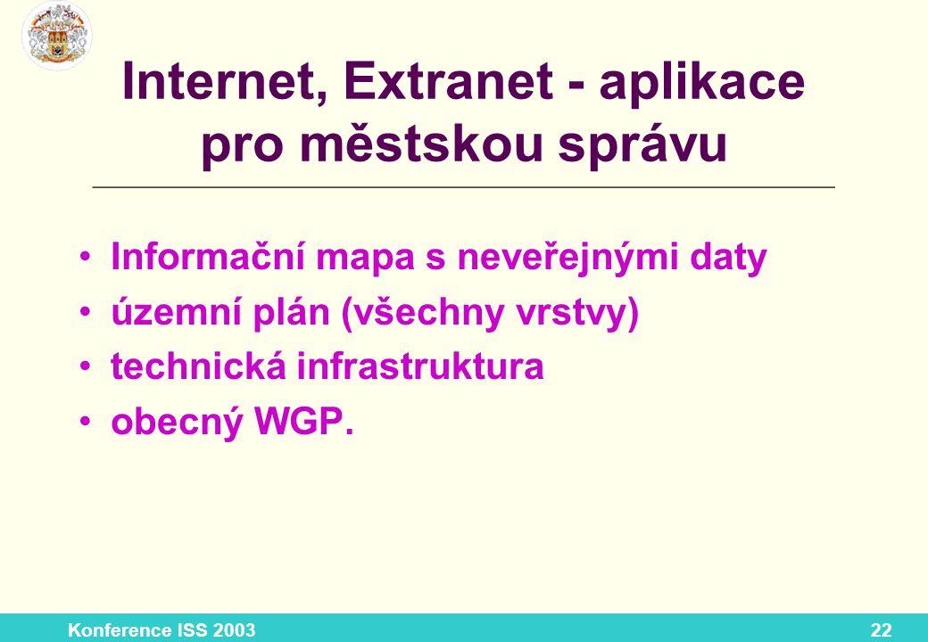 Konference ISS 200322 Internet, Extranet - aplikace pro městskou správu Informační mapa s neveřejnými daty územní plán (všechny vrstvy) technická infrastruktura obecný WGP.