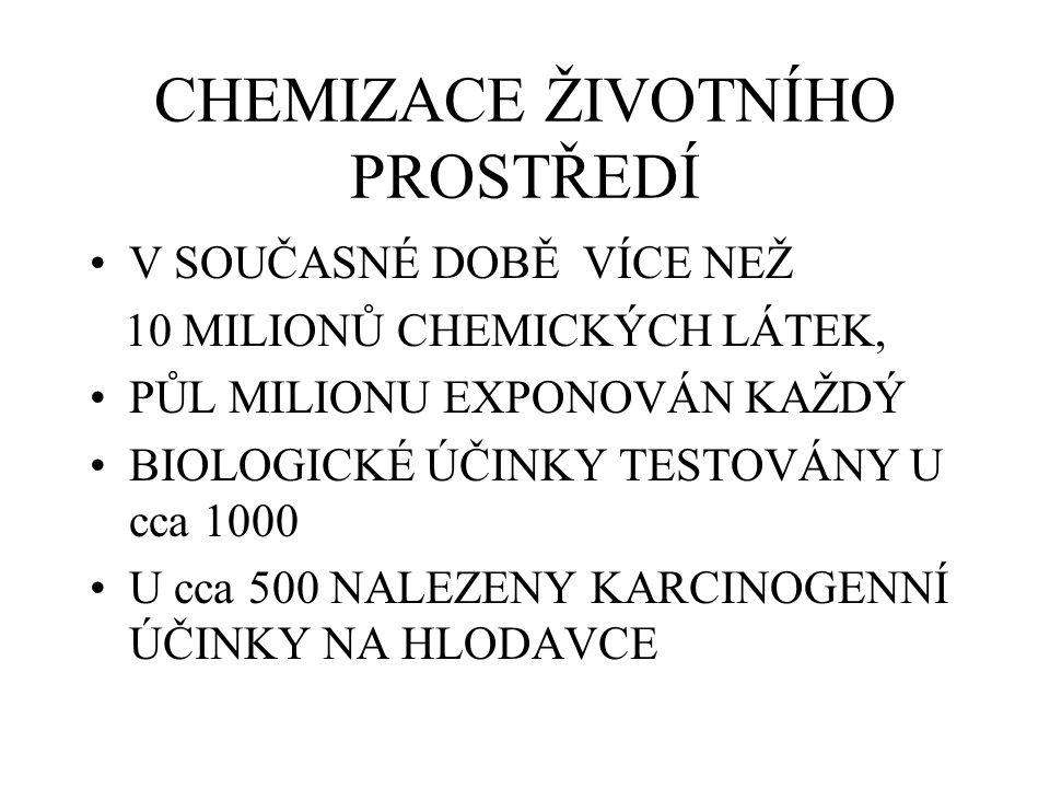 HUMÁNNÍ CHEMICKÉ KARCINOGENY 1A: PROKÁZANÉ 1B: VYSOCE PRAVDĚPODOBNÉ 2 : PRAVDĚPODOBNÉ 3 : POTENCIÁLNÍ 4 : NEPRAVDĚPODOBNÉ CELKEM 73 KARCINOGENŮ tř.