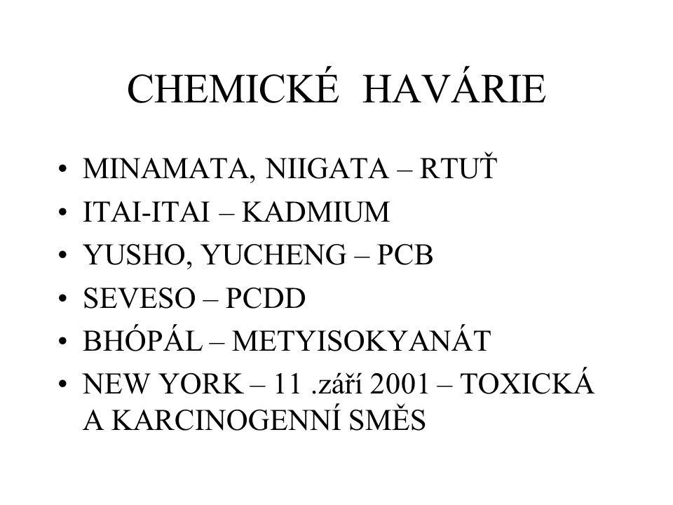 CHEMICKÉ HAVÁRIE MINAMATA, NIIGATA – RTUŤ ITAI-ITAI – KADMIUM YUSHO, YUCHENG – PCB SEVESO – PCDD BHÓPÁL – METYISOKYANÁT NEW YORK – 11.září 2001 – TOXI