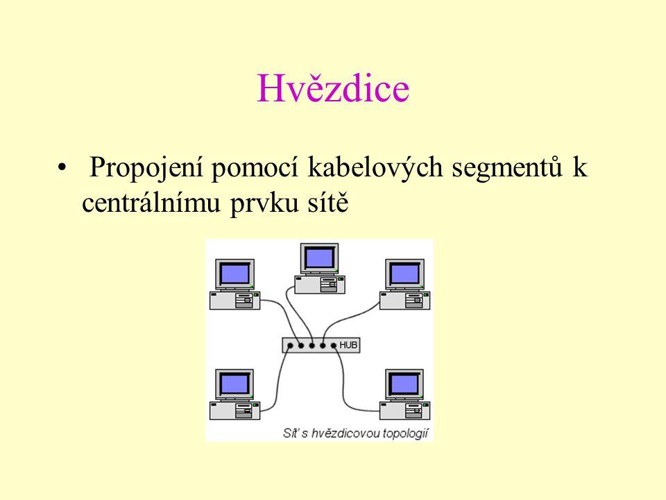 Sběrnice, magistrála Jde o lineární vedení konečné délky, k němuž jsou připojeny jednotlivé uzly sítě