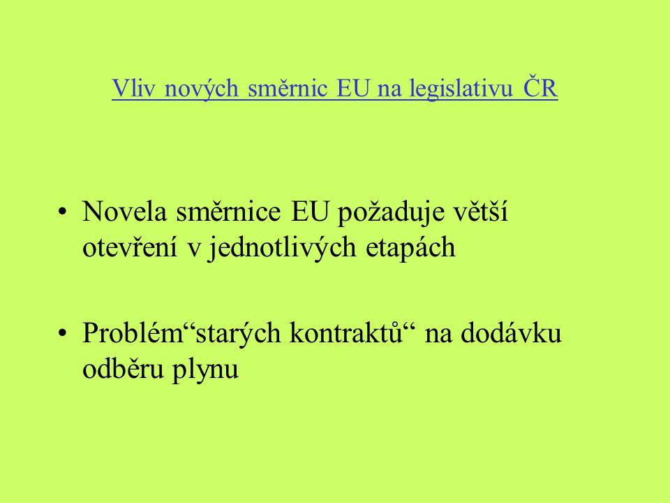 Vliv nových směrnic EU na legislativu ČR Novela směrnice EU požaduje větší otevření v jednotlivých etapách Problém starých kontraktů na dodávku odběru plynu