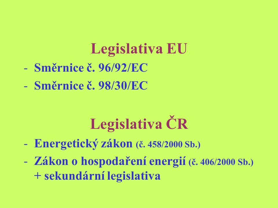 Legislativa EU -Směrnice č. 96/92/EC -Směrnice č.