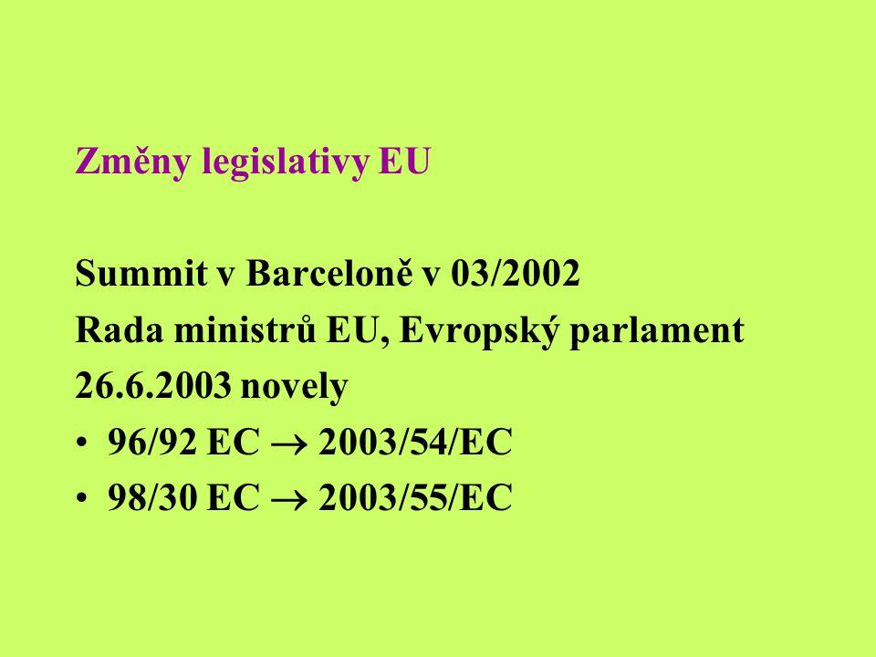 Změny legislativy EU Summit v Barceloně v 03/2002 Rada ministrů EU, Evropský parlament 26.6.2003 novely 96/92 EC  2003/54/EC 98/30 EC  2003/55/EC